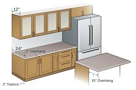 Kitchen countertop depth Dimensions Standard Lower Or Base Cabinets Are 24 Inches Deep While Upper Or Wall Cabinets Are 12 Inches Deep Countertops Typically Overhang Their Base Cabinets Quora What Is Standard Kitchen Counter Depth Quora
