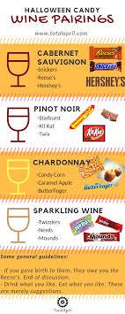 Halloween Candy Wine Pairings Halloween Candy Wine Wine