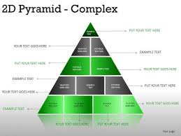 Investment Pyramid Chart Investment 2d Pyramid Complex Powerpoint Slides And Ppt