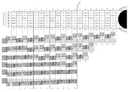 Guitar Chord Chart Template Excel Guitar Print Version Wikibooks Open Books For An Open World