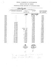Abiding Selmer Sax Serial Number Chart 2019