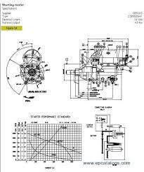 iveco c13 ens m33 c13 ent m50 repair manual engines enlarge