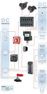 s bluesea com systems 42 2 battery bank 1 engine electical system jon boatduck