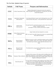 New Deal Programs Chart Answers The New Deal Alphabet Soup Of Agencies