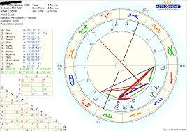 My Astrology Chart My Astrology Chart Album On Imgur