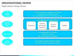 Department Flow Chart Template