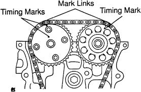 2006 cobalt serpentine belt diagram wiring diagram for you • 2 ecotec camshaft sensor location 2 engine image serpentine belt tensioner tool change serpentine belt