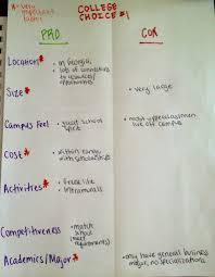 college search process student launch pad pro con college list