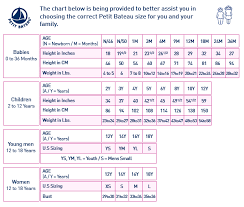 Size And Weight Chart For Baby Clothes Best Picture Of
