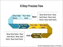 Process Flow Chart Template Powerpoint 2003 Process Templates Powerpoint Online Charts Collection