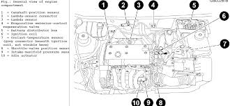 puma engine bay diagram ford wiring diagrams online ford puma engine bay diagram ford wiring diagrams online