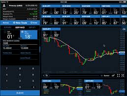 Oanda Advanced Charting Tutorial Oanda Launches Robust Customizable Ipad App Forex Crunch