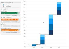 Data For Waterfall Chart Using A Waterfall Chart Data Visualizations