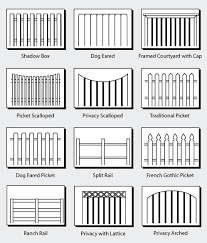 Vinyl fence styles Picket Boise Fence Contractors The Vinyl Fence Top Choice For Boise Homeowners