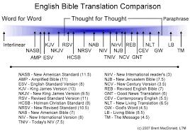 Kjv Vs Nkjv Comparison Chart 19 Unbiased Rsv Vs Nrsv Chart