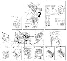 volvo xc90 fuse box diagram volvo wiring diagrams online