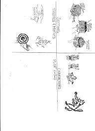 best photos of blank soapstone graphic organizer soapstone  three little pigs plot diagram