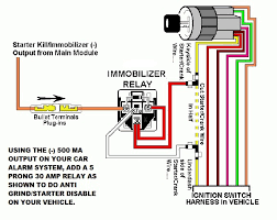 motorcycle kill switch wiring diagram images wiring alarm diagram smoke purge switch key likewise yamaha starter relay as well