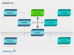034 Decision Tree Template Word Cooperative Flow Chart Excel