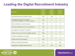 Helping You Make Informed Decisions; 10. Leading the Digital Recruitment  Industry Capability Monster's Power Resume Search ...