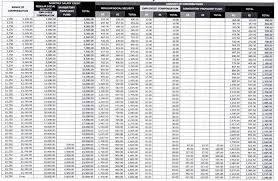 sss contribution table 2021 sss