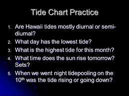 Tide Chart Tomorrow Tides And Tsunamis Causes Of Tides Interaction Of Earth And