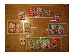 Kool Aid Hair Dye Chart For Dark Hair Inspiration In The Hair And Also Amazing Kool Aid Hair Color