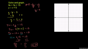 systems of equations with substitution 2y x 7 x y 4 khan academy
