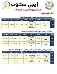 الآن نتيجة دبلوم التجارة 2021 الدور الثاني موقع البوابة المصرية للتعليم  الفني شهادة الثانوية التجارية بالاسم - إيجي سكوب