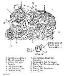 2005 dodge grand caravan parts breakdown wiring diagram for car 3 8l engine block diagram