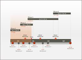 Power Point Time Line Template 20 Timeline Powerpoint Templates Free Premium Templates