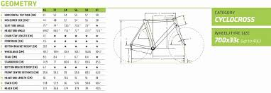 Cannondale Size Chart Height 60 Elegant The Best Of Cannondale Road Bike Size Chart