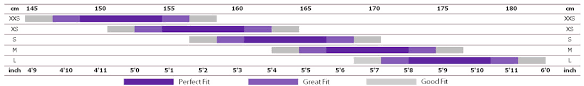75 Correct Bike Size Chart Liv
