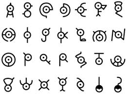 Gender Symbols Chart This Is A Chart Of All The Gender Symbols Make