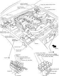 S13 wiring diagram diagrams39961406 s13 wiring diagram s13 expedition fuse box diagram s14 engine s10 fuse box diagram