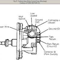 89 f150 wiper wiring diagram solution of your wiring diagram guide • wiring diagram marine wiper motor wiring diagram and schematics rh wiring wikidiy co five wire wiper motor diagram 89 ford f 150 wiring diagram