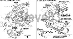 solved firing order for 97 5 8l efi ford motor fixya the wiring diagram jul 11 2011 1982 ford f 150
