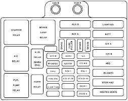 1999 2000 cadillac escalade gmt400 fuse box diagram fuse diagram 1999 2000 cadillac escalade gmt400 fuse box diagram