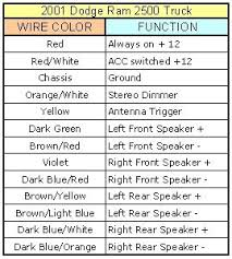 dodge ram radio wiring diagram wiring diagram blog 1999 dodge ram stereo wiring diagram wirdig