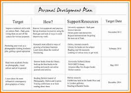 personal development plans sample development plan examples resumess zigy co