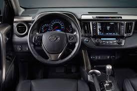 Hyundai Santa Fe VS Toyota RAV 4 Review! Is the Korean a Better ...