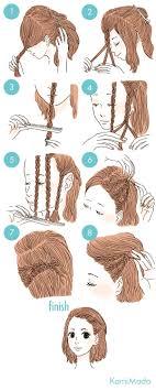 お洒落な波ウェーブ前髪の作り方イラスト付きー髪のお悩みやケア方法