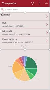 Common Data Service For Apps Canvas App Pie Chart To