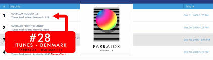 Itunes Holiday Chart News Parralox