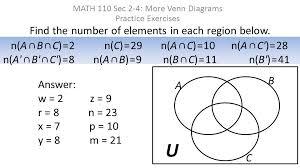 Shade the Venn diagram to represent the set A' U (A ∩ B) - ppt ...