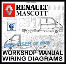 renault midlum dxi wiring workshop manual(pdf files) Renault Midlum Fuse Panel renault mascott movano truck lorry workshop service repair manual wiring diagram