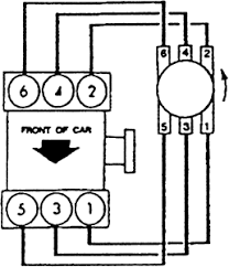 solved what is the firing order for 01 mitsubishi fixya spark plug firing order diagram of a 1997 mitsubishi diamante