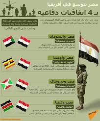 مصر تتوسع في أفريقيا بـ4 اتفاقيات دفاعية - Sputnik Arabic