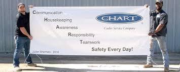 Chart Industries Beasley Tx Air Cooled Heat Exchangers Achx Chart Industries