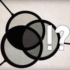 Quantum Venn Diagram Paradox Adam Abrams